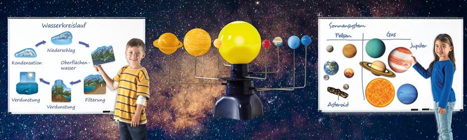Planeten und Wasserkreislauf